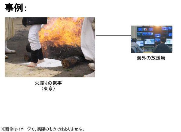 日本に祭事を海外の放送局に送る
