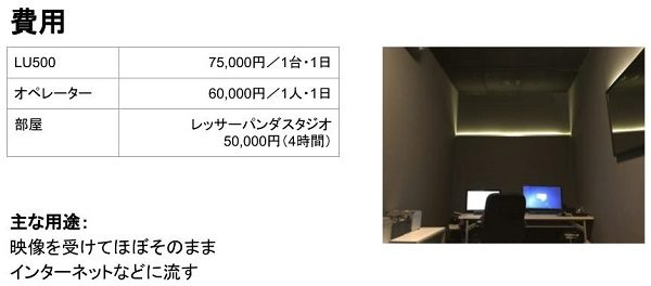 受けサブ:レッサーパンダスタジオタイプ